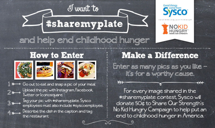 sysw_sharemyplate_web_eng_us_0210